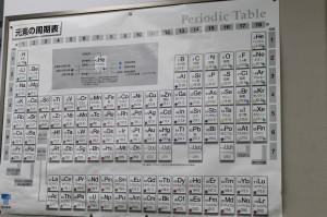 やっぱり!化学といえば元素周期表!